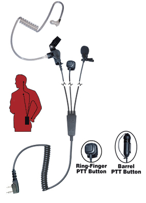 STEALTH - 3 wire Earpiece with PTT for Hytera TC-370